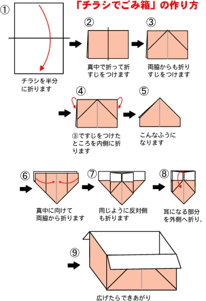 すべての折り紙 紙の箱の折り方 : チラシで作るゴミ箱 | まいぷれ ...