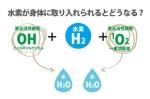 花粉症対策で水素吸引初体験してきました!